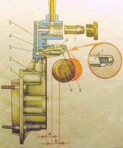 Порядок регулировки уровня топлива в карбюраторе ВАЗ