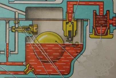 Регулировка уровня топлива в поплавковой камере