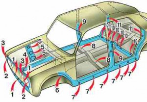 Антикоррозийная обработка автомобиля ВАЗ