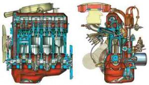 Двигатели автомобиля ВАЗ