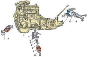 Подвеска и крепление двигателя ВАЗ