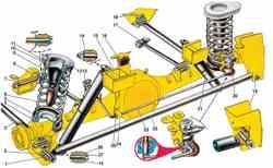 Задняя подвеска автомобиля ВАЗ 2101