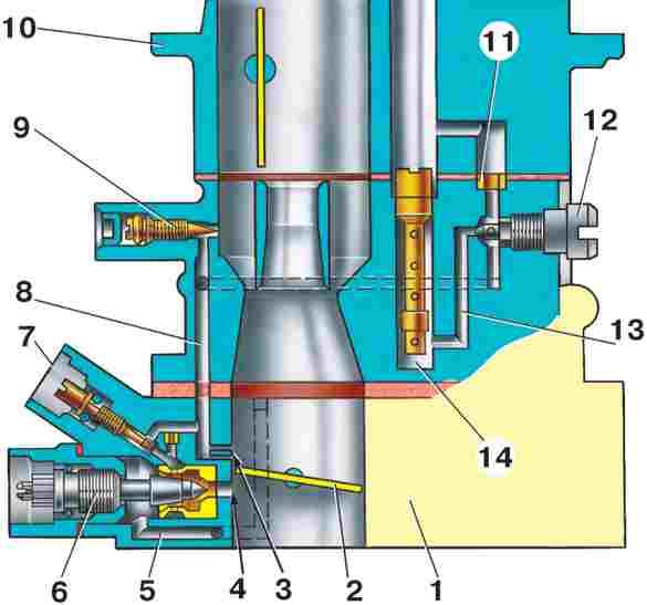 Фото №16 - почему масло попадает в воздушный фильтр ВАЗ 2110