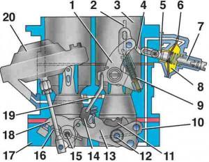 Схема диафрагменного пускового устройства