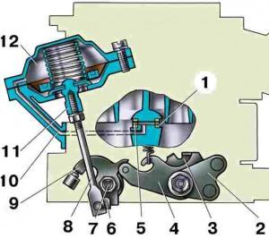 Схема пневматического привода дроссельной заслонки вторичной камеры