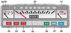 Главная панель приборов ВАЗ 2101