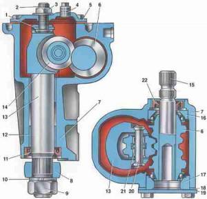 Конструкция картера рулевого механизма ВАЗ 2101