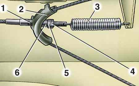 Привод стояночного тормоза ВАЗ 2101 и его регулировка
