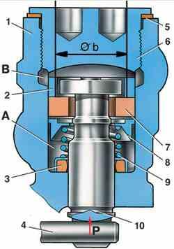 Конструкция регулятора давления в открытом состоянии