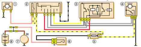 Принципиальная электрическая схема включения стеклоочистителя и омывателя ветрового стекла автомобиля ВАЗ