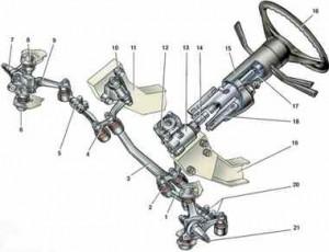Рулевое управление автомобилей ВАЗ 2101