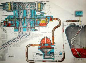 Схема подачи воздуха и топлива ВАЗ 2101