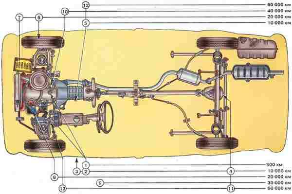 Схема смазки автомобиля