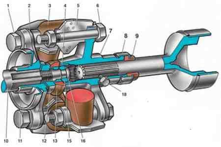 Схема смазки автомобиля ВАЗ