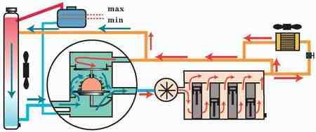 Принцип работы система охлаждения двигателя ВАЗ