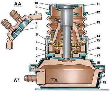 Выключатель стеклоочистителя, расположенный в насосе омывателя ветрового стекла ВАЗ 2101, 2102