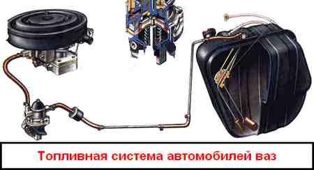 Топливная система автомобилей ваз