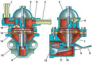 Конструкция и устройство топливного насоса ВАЗ 2101