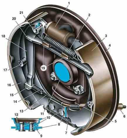 Задние тормоза ВАЗ 2101 - конструкция